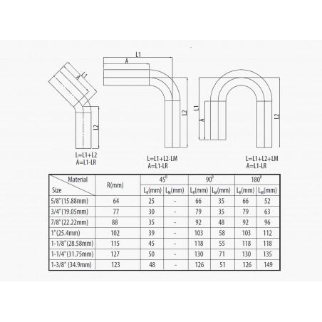 Ohýbací segmenty pro elektrickou ohýbačku AGP DB32